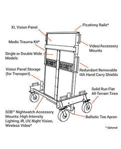 SOB Sentry Double Mobile Defense System - SOBSENT2