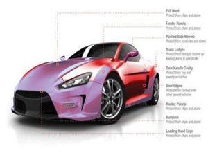 3M SCOTCHGARD PRO SERIES 4.0 MATTE / SATIN PAINT PROTECTION FILM - NEARLY INVISIBLE PPF