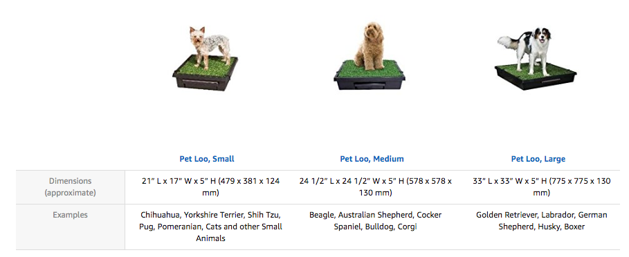 pet loo sizes