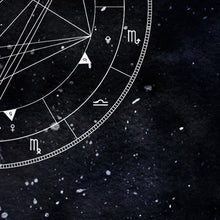 Vector drawn astrology chart detail