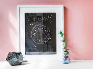 Astrology Natal Birth Chart Print | A3 Personalised Zodiac Gift, Violet Flame