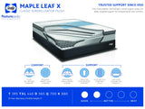 Sealy Maple Leaf Classic Europillowtop Plush Mattress Set