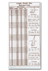 Length-Height-Run Reference Card