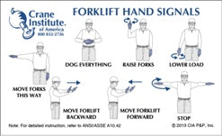 Forklift Hand Signal Card