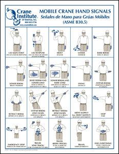 Mobile Crane Hand Signal Chart English-Spanish 8.5x11