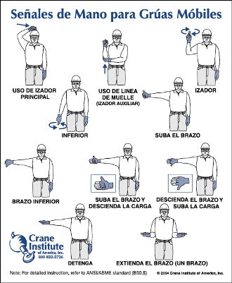 Mobile Crane Hand Signal Card (Spanish)