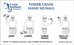 Tower Crane Hand Signal Card