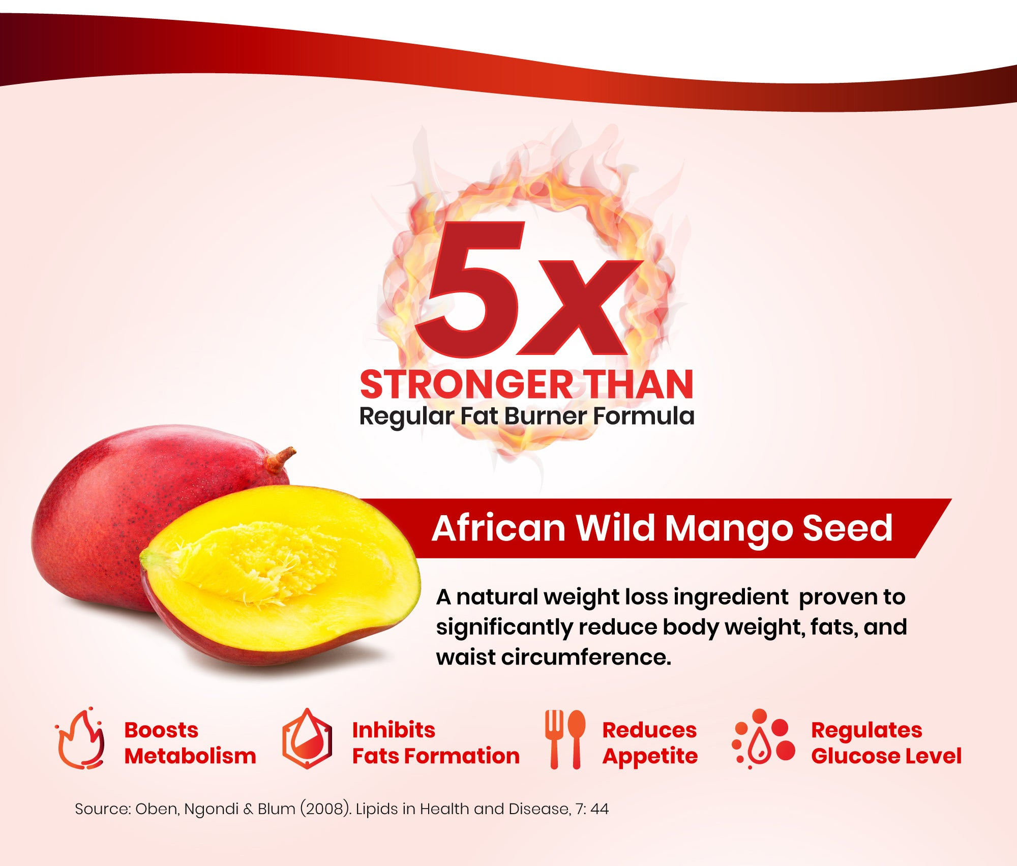 One of the potent key ingredient is the African Wild Mango Seed as it contains natural weight loss properties which is proven to significantly reduce body weight, fats and waist circumference.