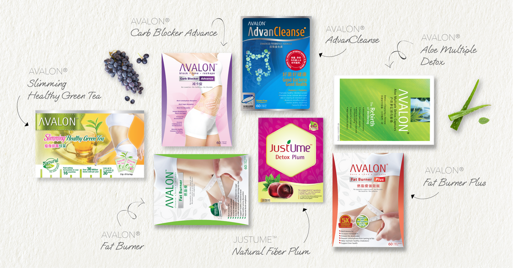 Avalon Slimming + Detox Product Cheat Sheet