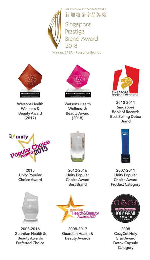 Avalon Health & Beauty - Awards