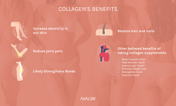 Collagens benefits