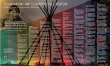 Residential School Timeline Poster BILINGUAL