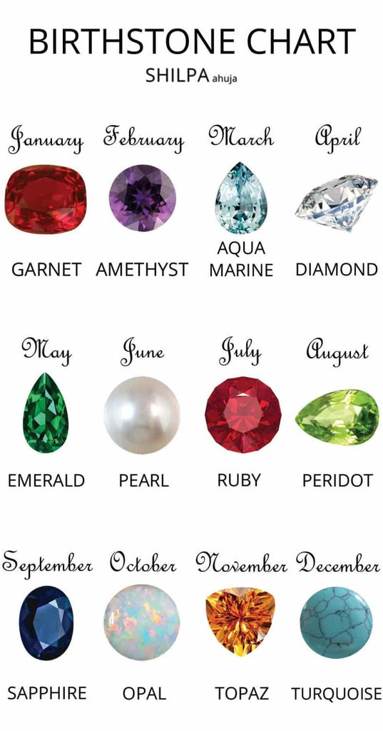 Birthstone jewelry: Gemstones that add a personal touch