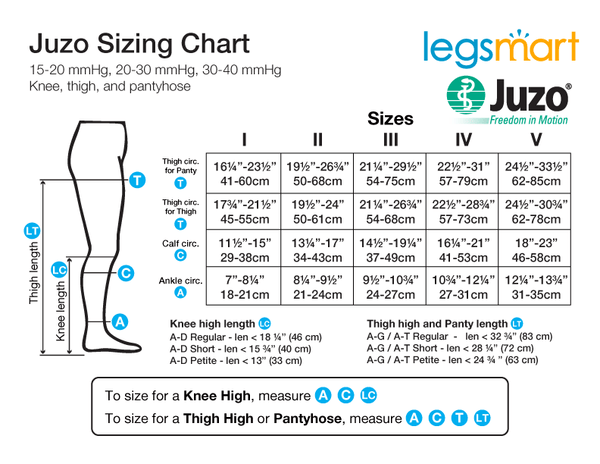 juzo compression size chart