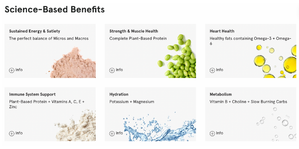 science-based benefits