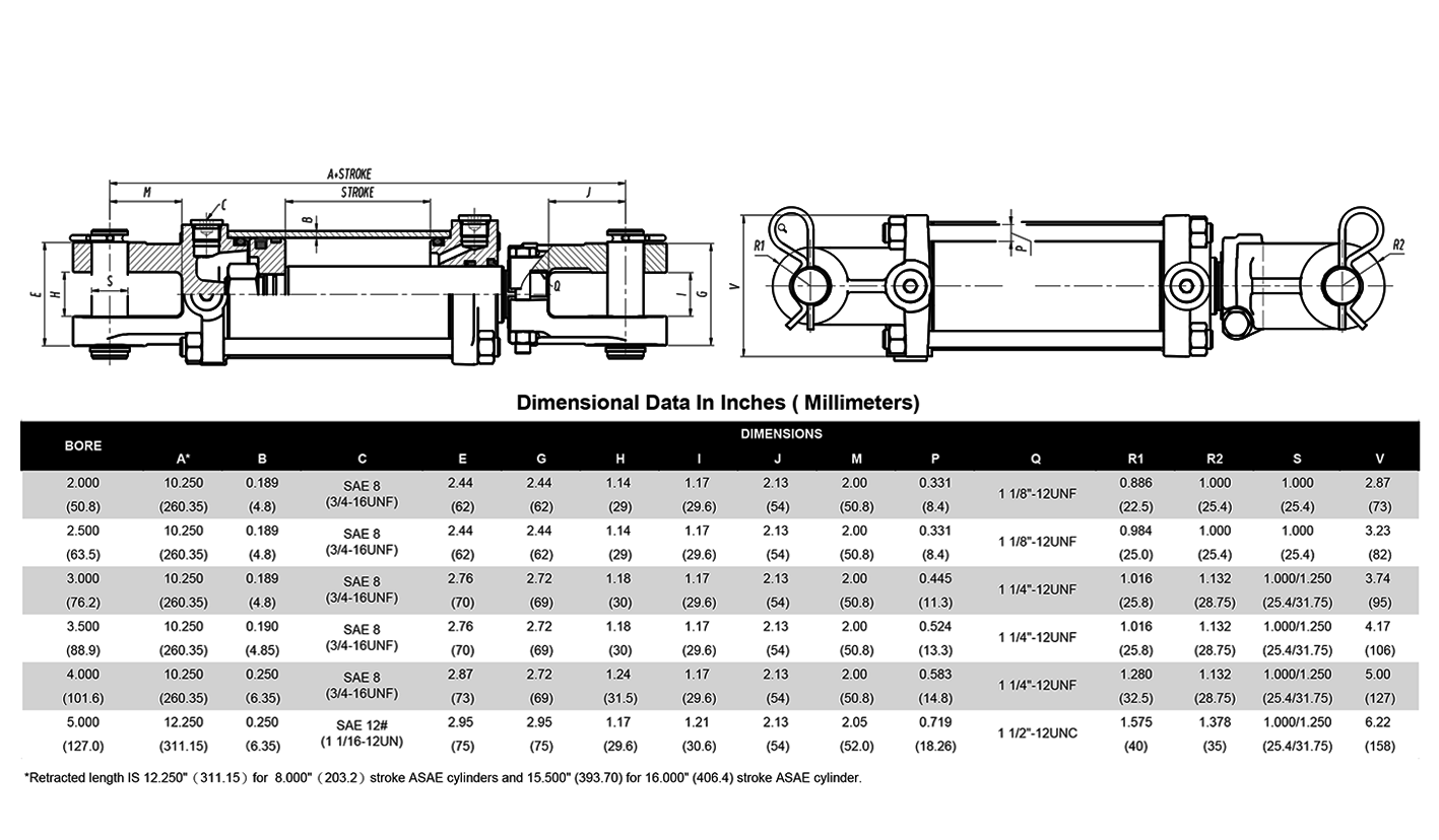 Chief TC3 3000 PSI Tie-Rod Cylinder for Double Acting 2.5 Bore x 10 Stroke 1.125 Rod Dia #8 SAE Port Retracted 20.25 and Extended Length 30.25 and 1 Pin Dia