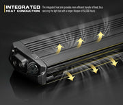 Defend Indust 20inch LED Light Bar Slim Single Row Work Driving Lamp 4X4 Offroad