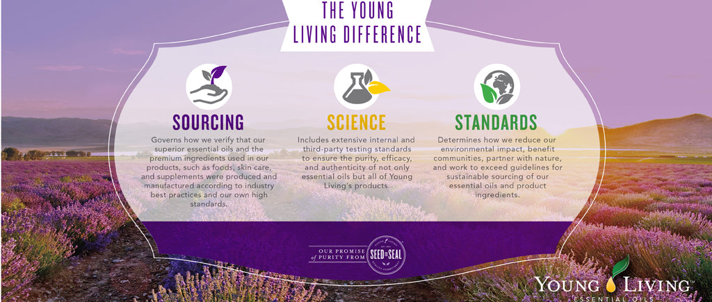Young Living - The Young Living Difference