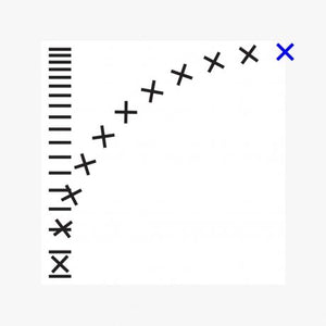 Oneohtrix Point Never ‎– Commissions II limited edition vinyl