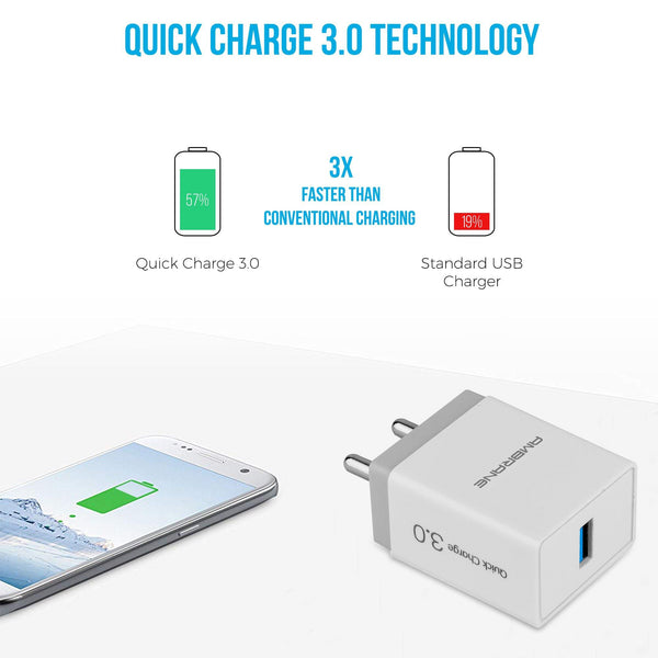 Ambrane AQC-56 Quick Charge 3.0 Enabled Wall Charger (White)