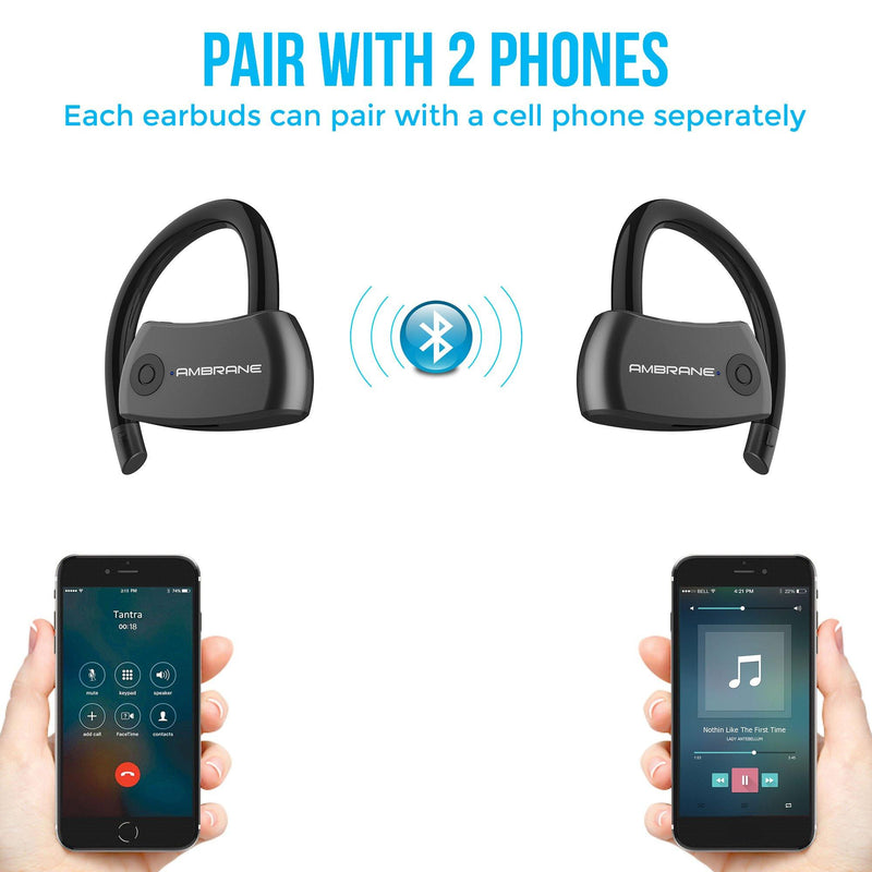 Ambrane AERO Smart Voice Assistant Enabled Around The Ear True Wireless Earbuds (ATW-20, Black)