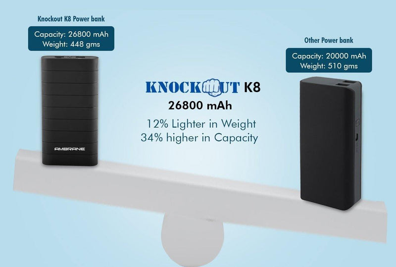 Knock Out K-8 (26800mAh) Power Bank (Black) - AmbraneIndia