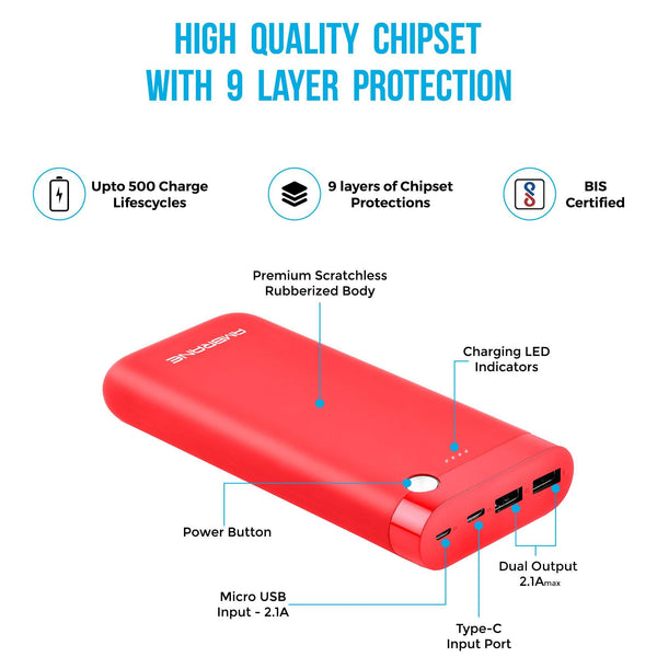 PP-20 20000 mAh Li-Polymer Powerbank with Dual Micro/ Type-C Input Fast Charging for Smartphone, Smart Watches, Neckbands & Other Devices, Made In India(Red) - AmbraneIndia