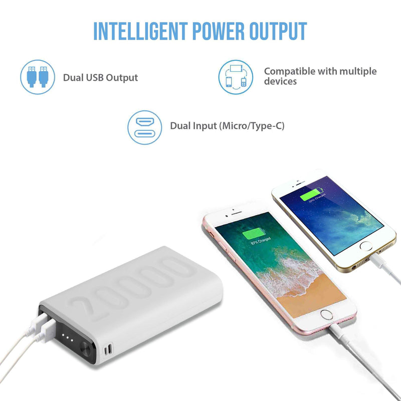 Ambrane 20000 mAh Lithium Polymer Power Bank (Stylo-20k, White)