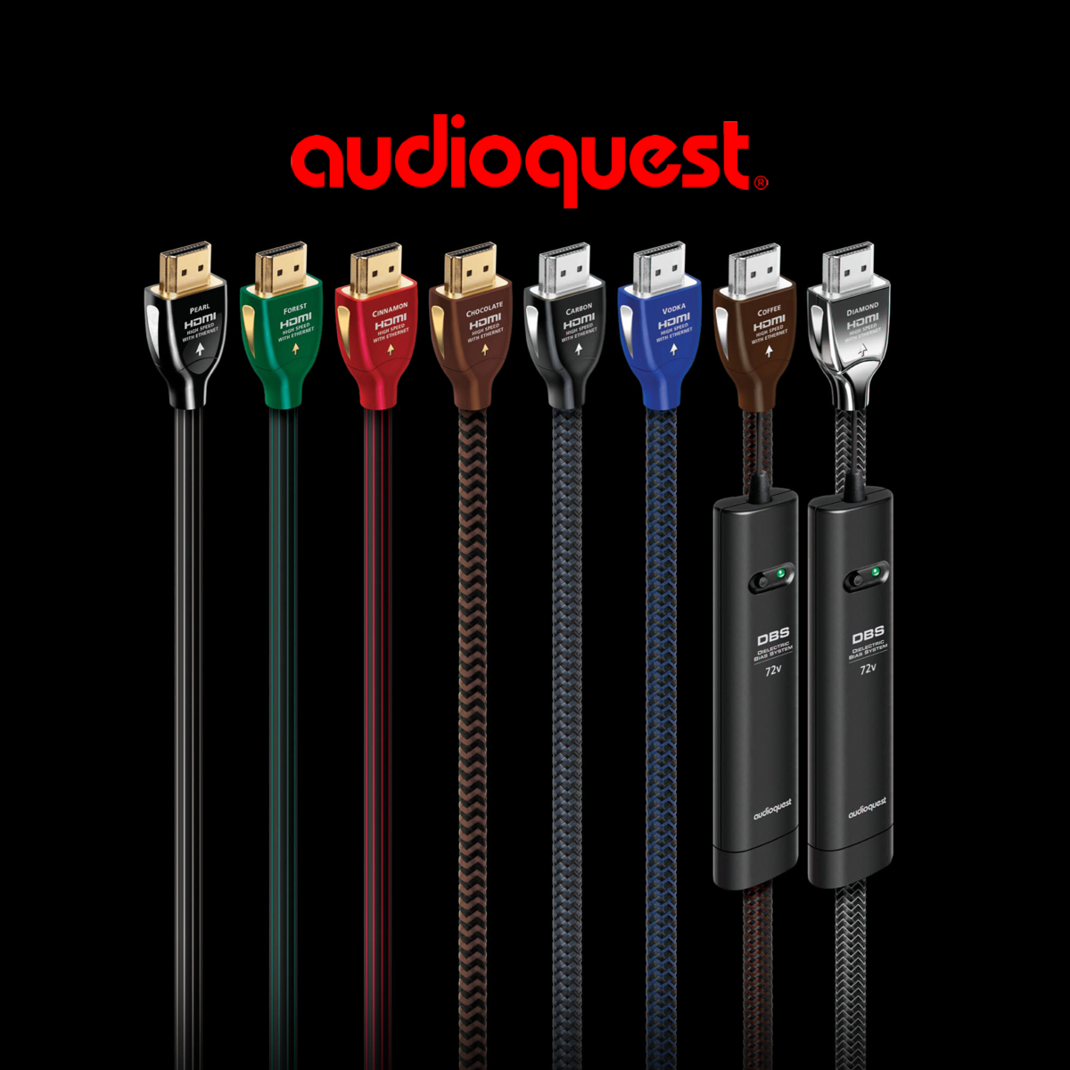 AVStore AudioQuest Cables