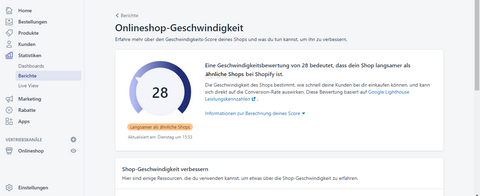 Pagespeed Score auf Shopify