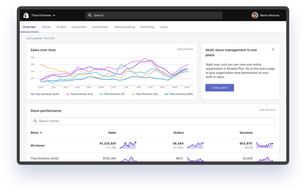Neues Shopify Plus Dashboard