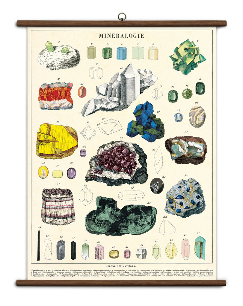 Cavallini - Vintage School Chart - Ready To Hang - 70 x 100cms - Mineralogy