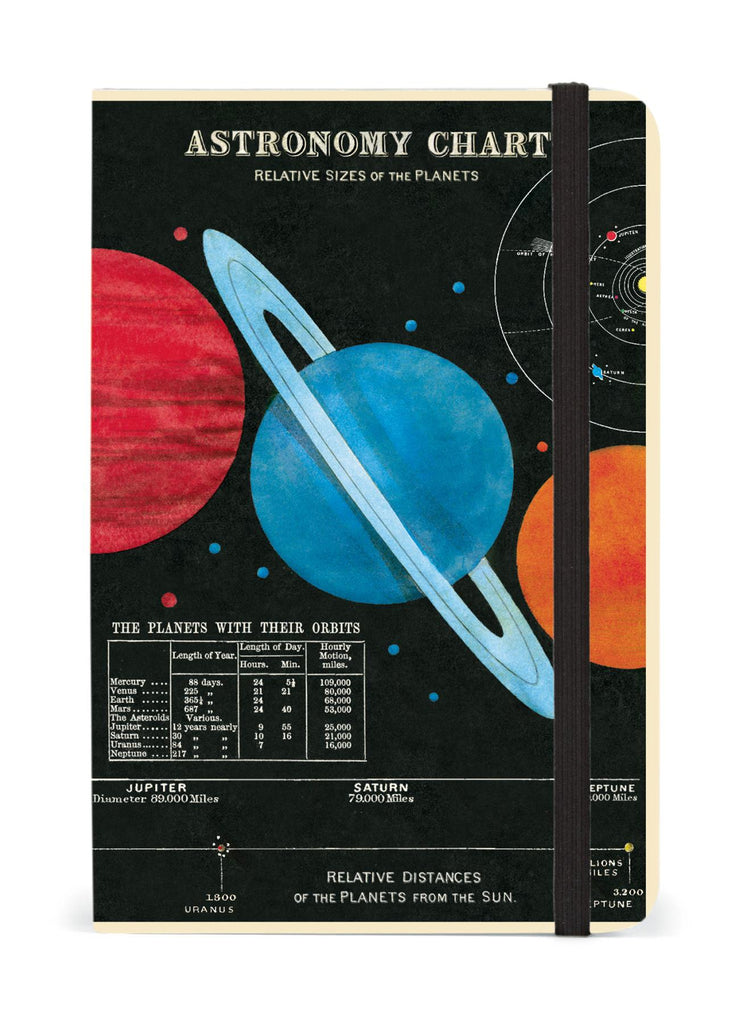 Cavallini - Small Lined Pocket Notebook 4x6ins - Astronomy - 256 Pages With Elastic Enclosure