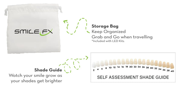 LED 2 IN 1 ADVANCED HOME WHITENING + AFTERCARE KIT