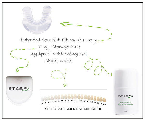 HOME WHITENING + AFTERCARE KIT