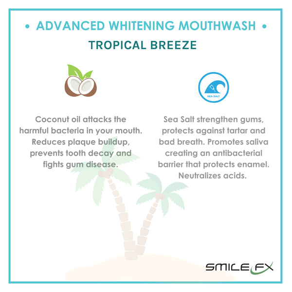 Professional Whitening Mouthwash - Tropical Breeze