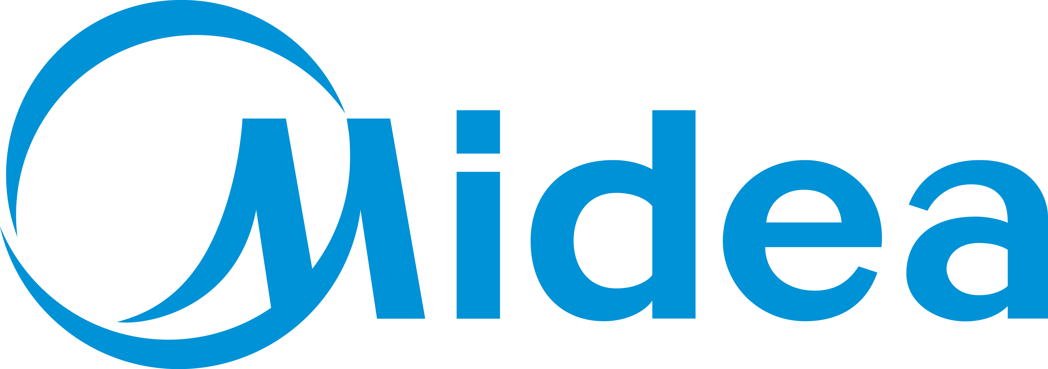 Shop Midea Kitchen Appliances