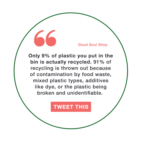 only 9% of plastic put you in bin twitter card