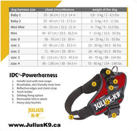 Julius K9 Harness Black