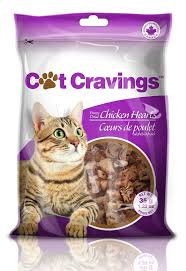 Cat Craving Chicken Hearts