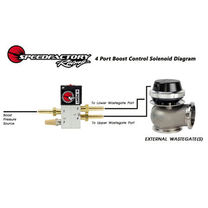 SpeedFactory 4-Port Boost Control Solenoid Kit (External Wastegates Only)