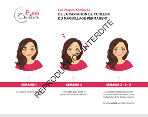 Guide Utile Maquillage Permanent