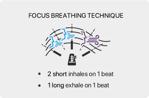 Focus breathing technique