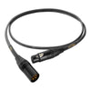 Nordost Tyr 2 Digital Cable (110 Ohm)