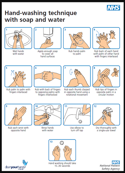 NHS hand washing technique for washing hands properly