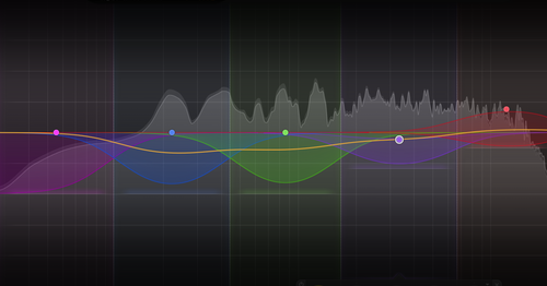 Creative Mixing and Production with  Fabfilter Pro-MB