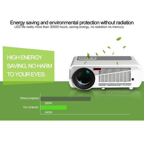 Full 1280 HD Projector