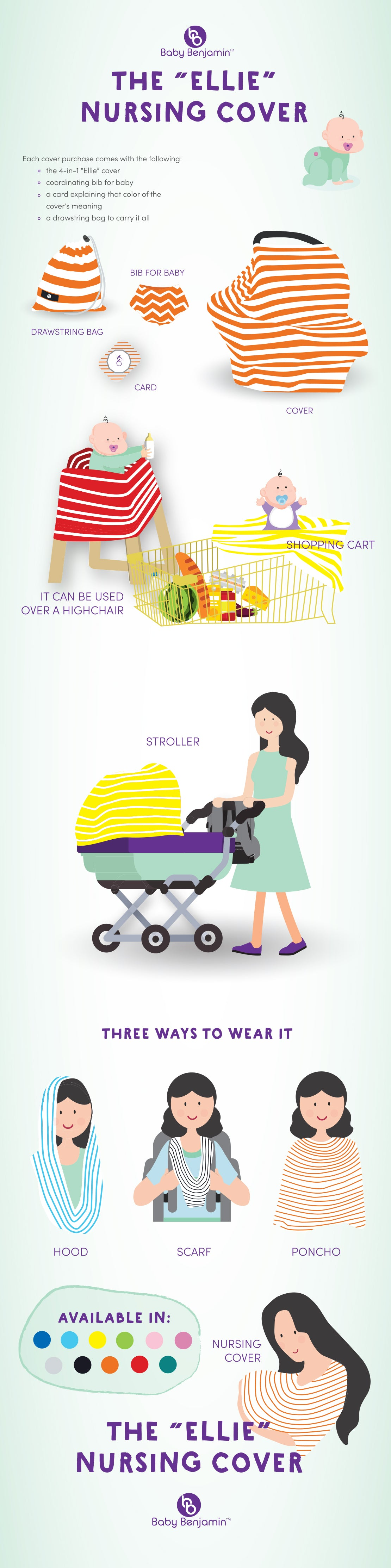nursing cover infographic