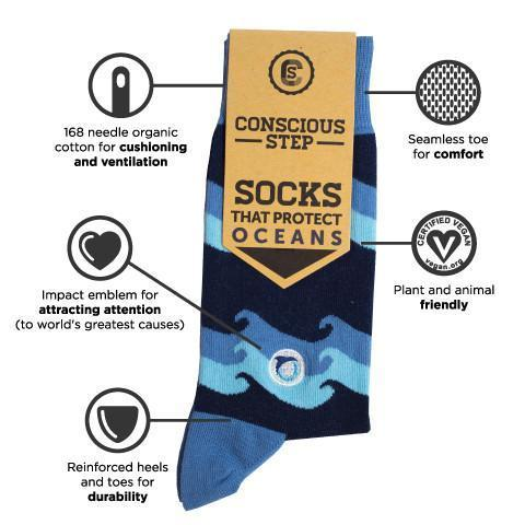 Socks that Protect Oceans