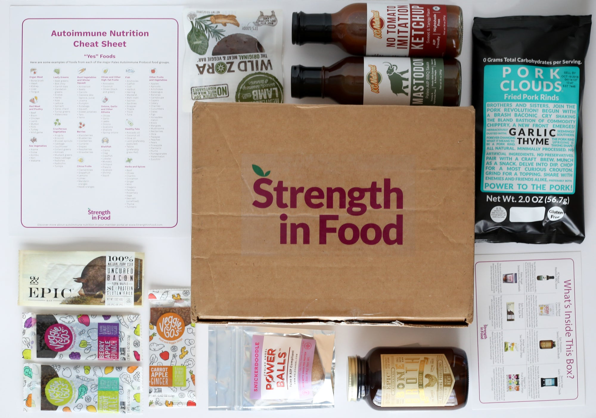 Essential Package 3 Month Subscription - Strength in Food